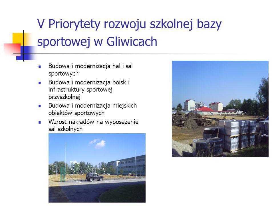 V Priorytety rozwoju szkolnej bazy sportowej w Gliwicach