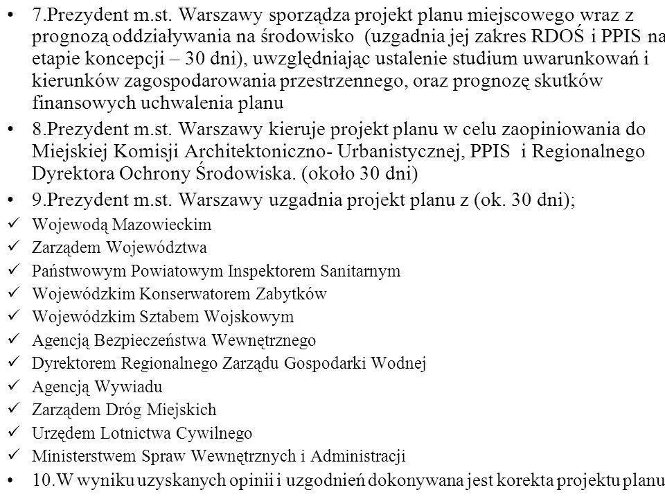 9.Prezydent m.st. Warszawy uzgadnia projekt planu z (ok. 30 dni);