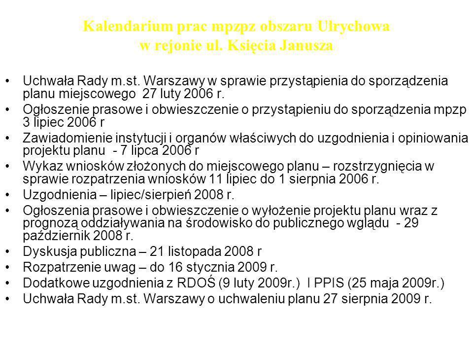 Kalendarium prac mpzpz obszaru Ulrychowa w rejonie ul. Księcia Janusza