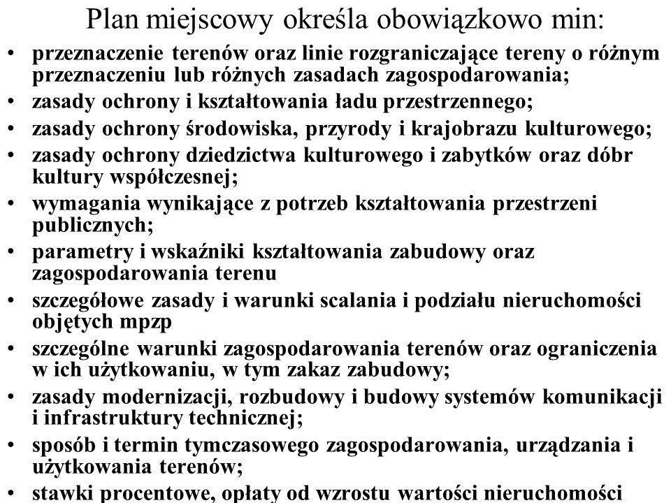 Plan miejscowy określa obowiązkowo min: