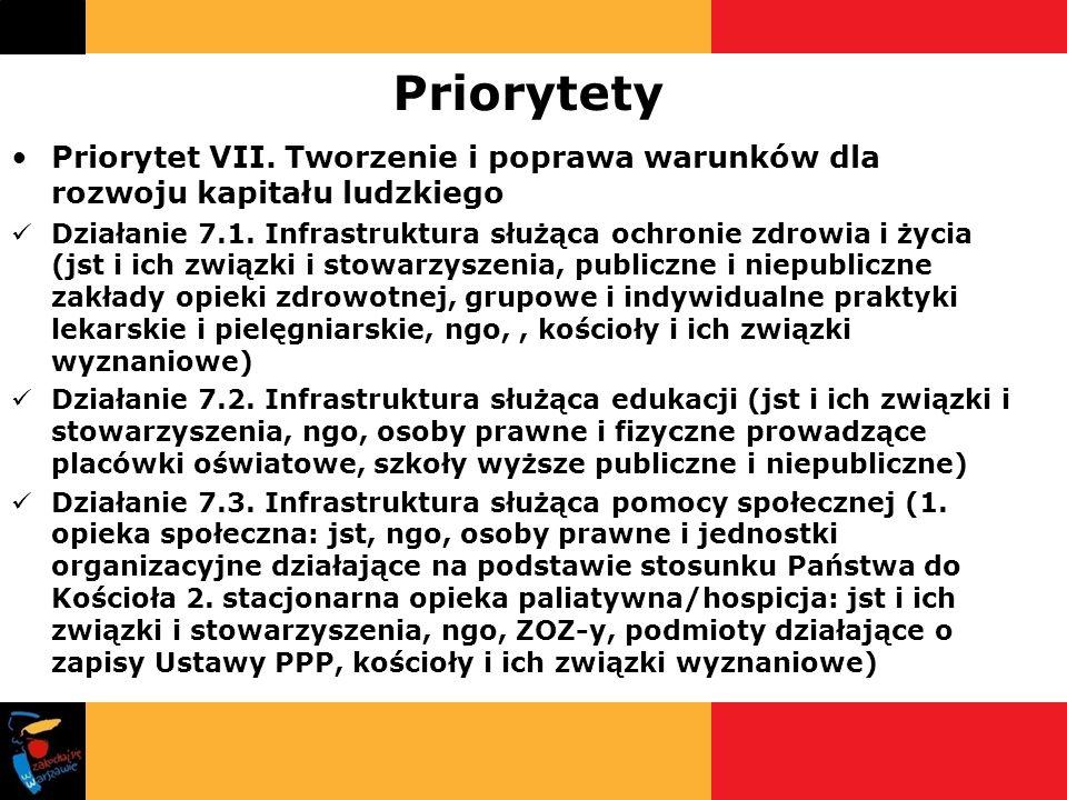 Priorytety Priorytet VII. Tworzenie i poprawa warunków dla rozwoju kapitału ludzkiego.