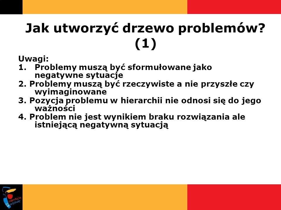 Jak utworzyć drzewo problemów (1)