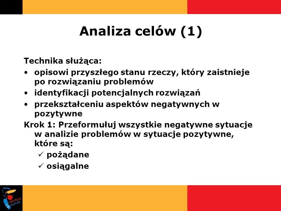 Analiza celów (1) Technika służąca: