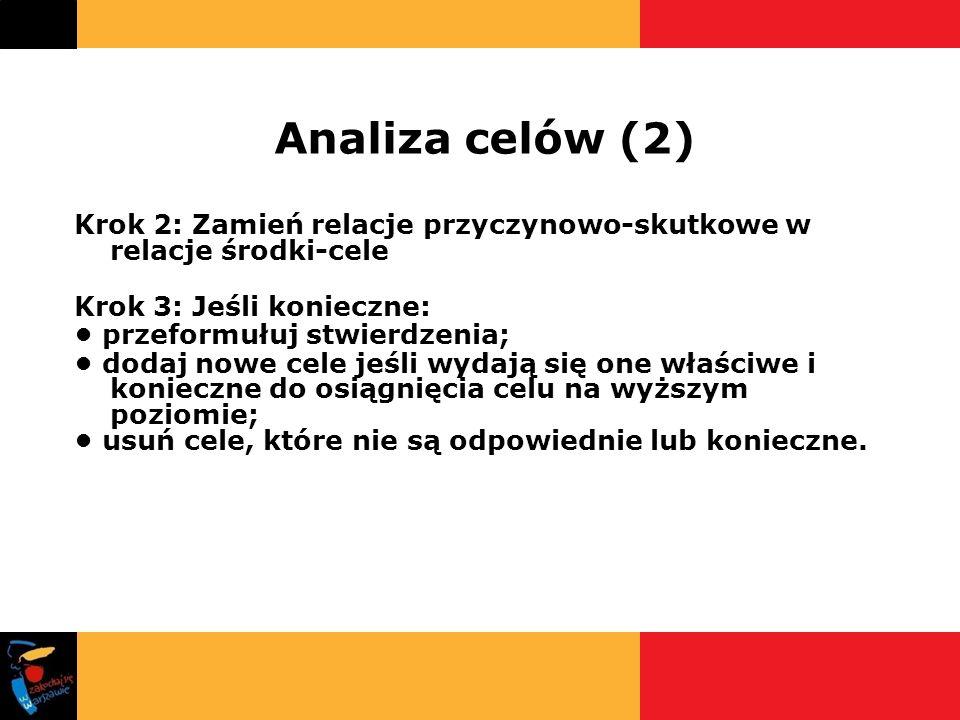 Analiza celów (2) Krok 2: Zamień relacje przyczynowo-skutkowe w relacje środki-cele. Krok 3: Jeśli konieczne: