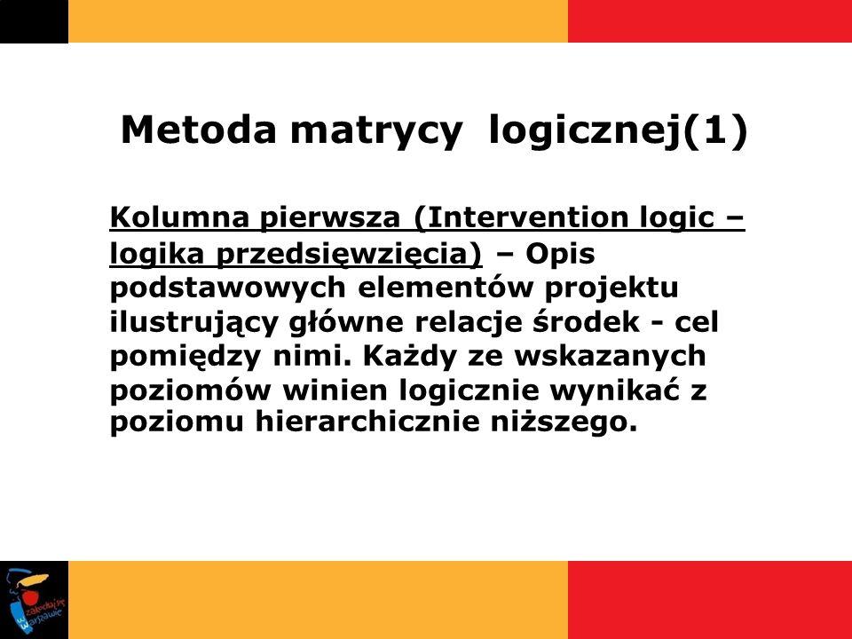Metoda matrycy logicznej(1)