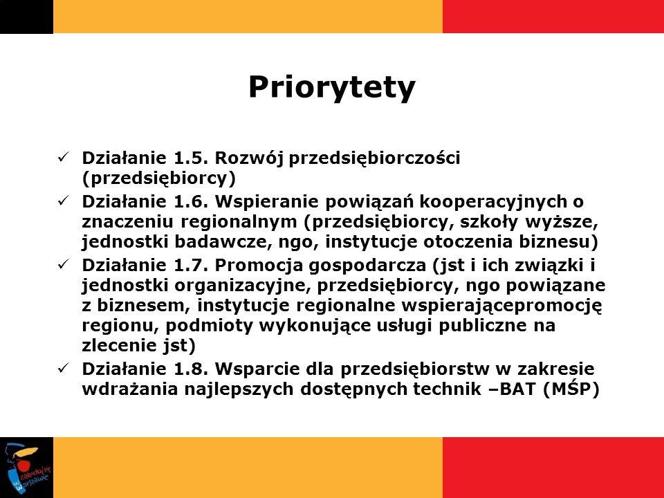 Priorytety Działanie 1.5. Rozwój przedsiębiorczości (przedsiębiorcy)