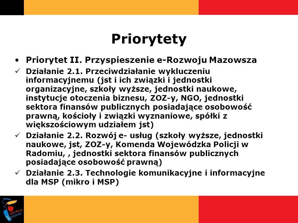 Priorytety Priorytet II. Przyspieszenie e-Rozwoju Mazowsza