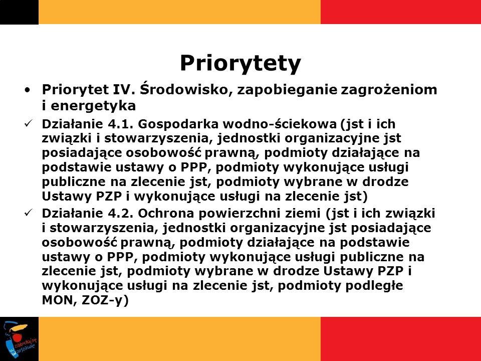 Priorytety Priorytet IV. Środowisko, zapobieganie zagrożeniom i energetyka.