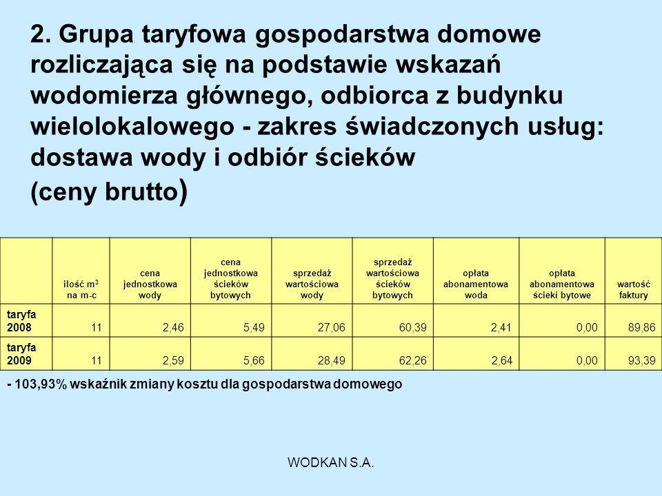 2. 2. Grupa taryfowa gospodarstwa domowe rozliczająca się na podstawie wskazań wodomierza głównego, odbiorca z budynku wielolokalowego - zakres świadczonych usług: dostawa wody i odbiór ścieków (ceny brutto)