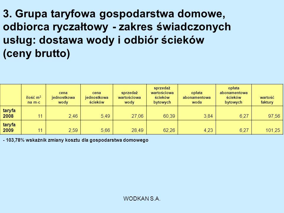 Wniosek o zatwierdzenie taryf na okres 01.01 - 31.12.2009r.