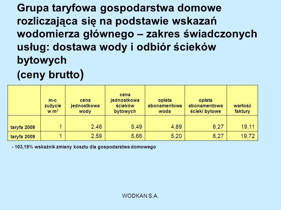 Grupa taryfowa gospodarstwa domowe rozliczająca się na podstawie wskazań wodomierza głównego – zakres świadczonych usług: dostawa wody i odbiór ścieków bytowych (ceny brutto)