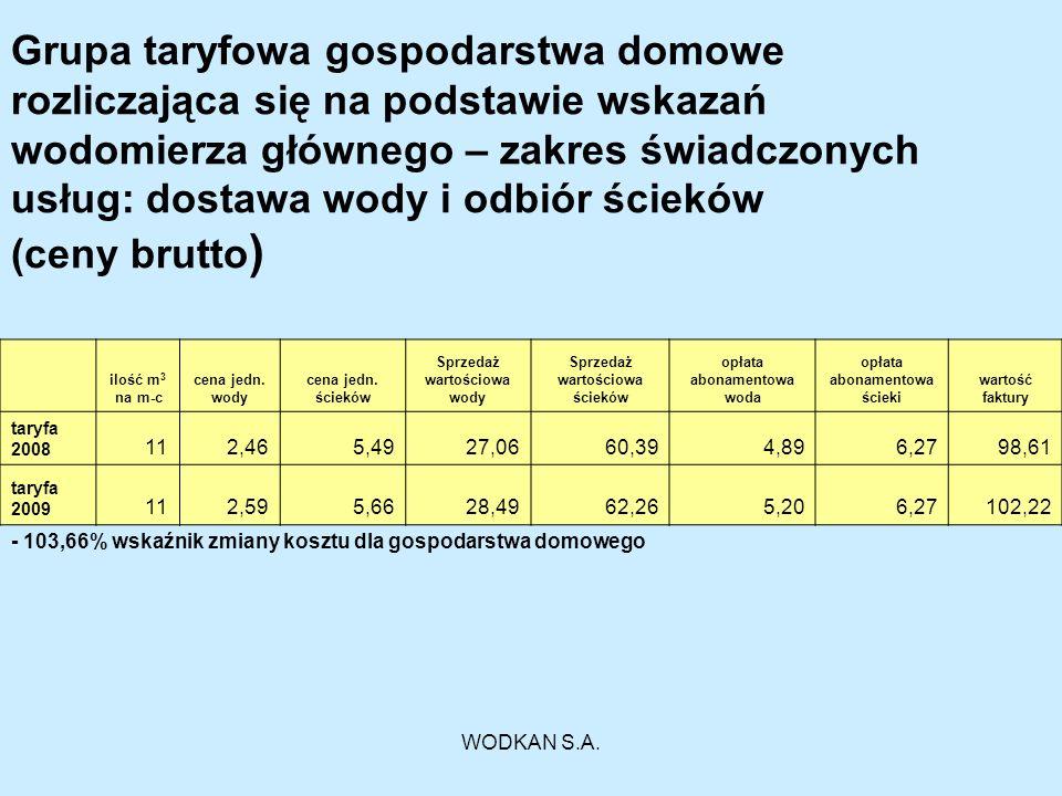 Grupa taryfowa gospodarstwa domowe rozliczająca się na podstawie wskazań wodomierza głównego – zakres świadczonych usług: dostawa wody i odbiór ścieków (ceny brutto)