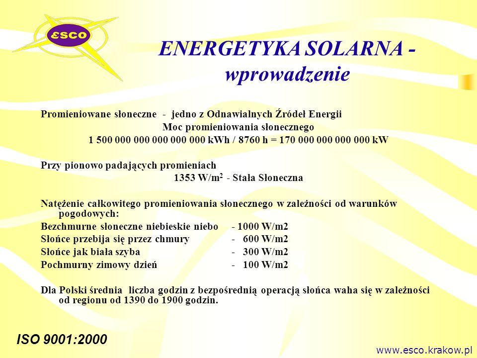 ENERGETYKA SOLARNA - wprowadzenie
