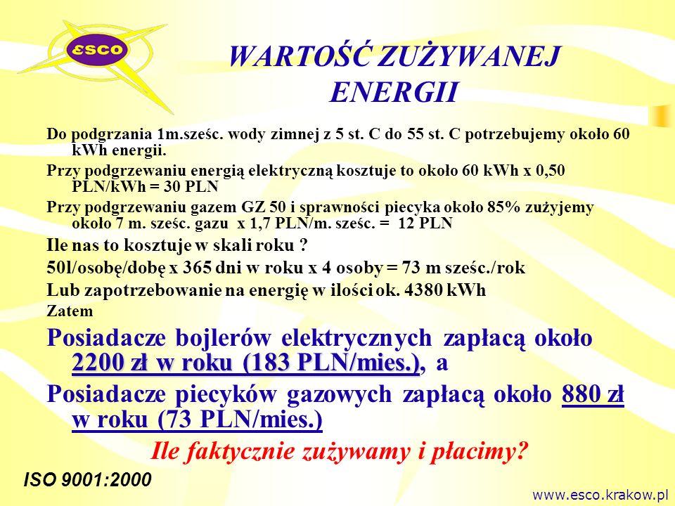 WARTOŚĆ ZUŻYWANEJ ENERGII