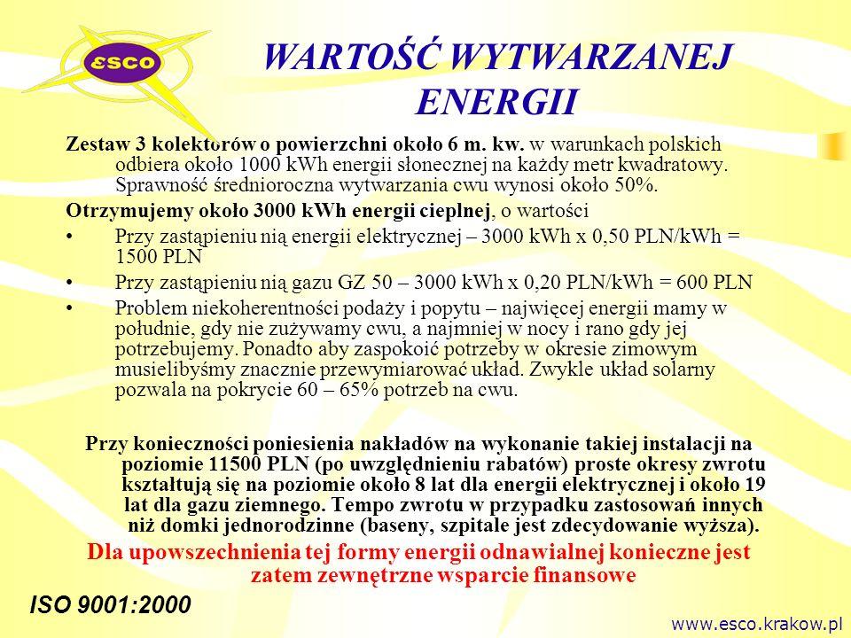 WARTOŚĆ WYTWARZANEJ ENERGII