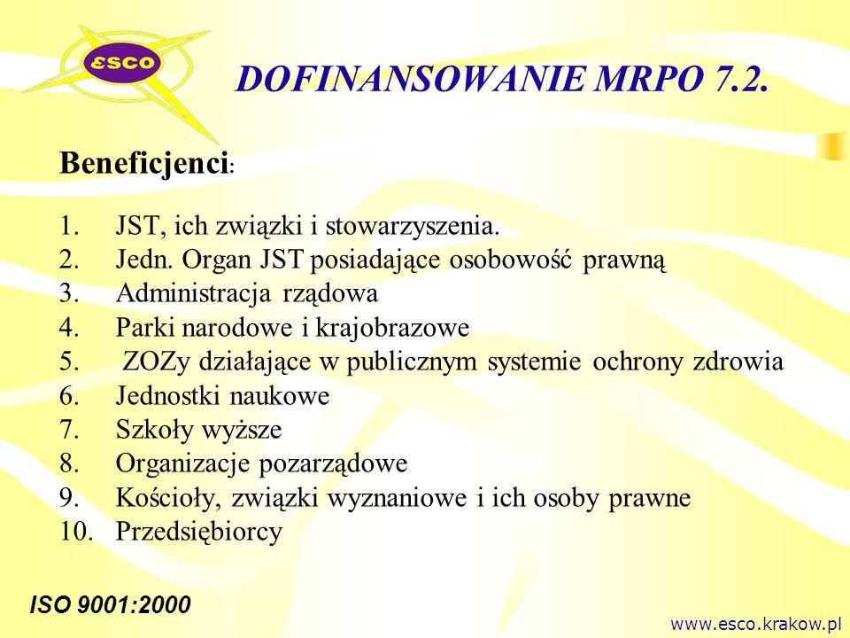 DOFINANSOWANIE MRPO 7.2. Beneficjenci:
