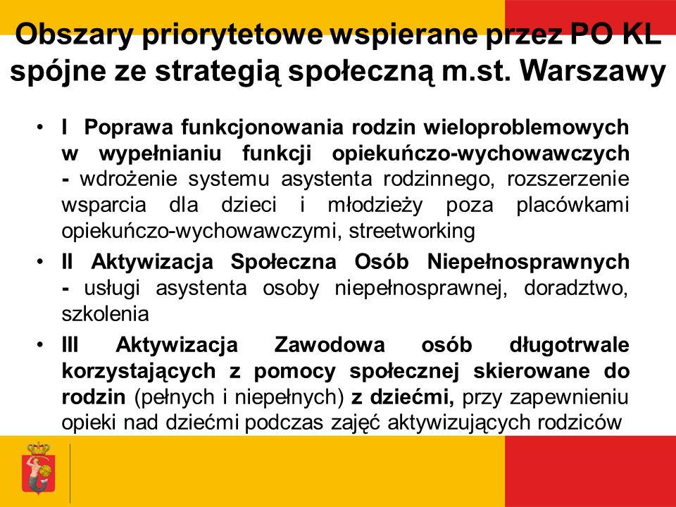 Obszary priorytetowe wspierane przez PO KL spójne ze strategią społeczną m.st. Warszawy