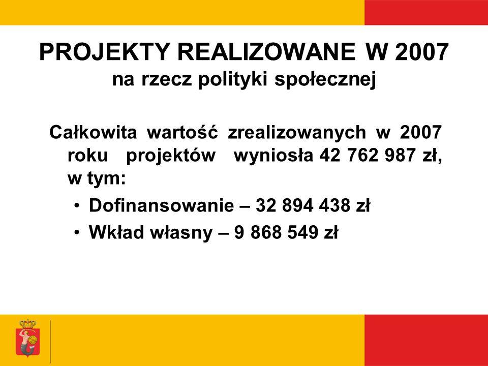 PROJEKTY REALIZOWANE W 2007 na rzecz polityki społecznej