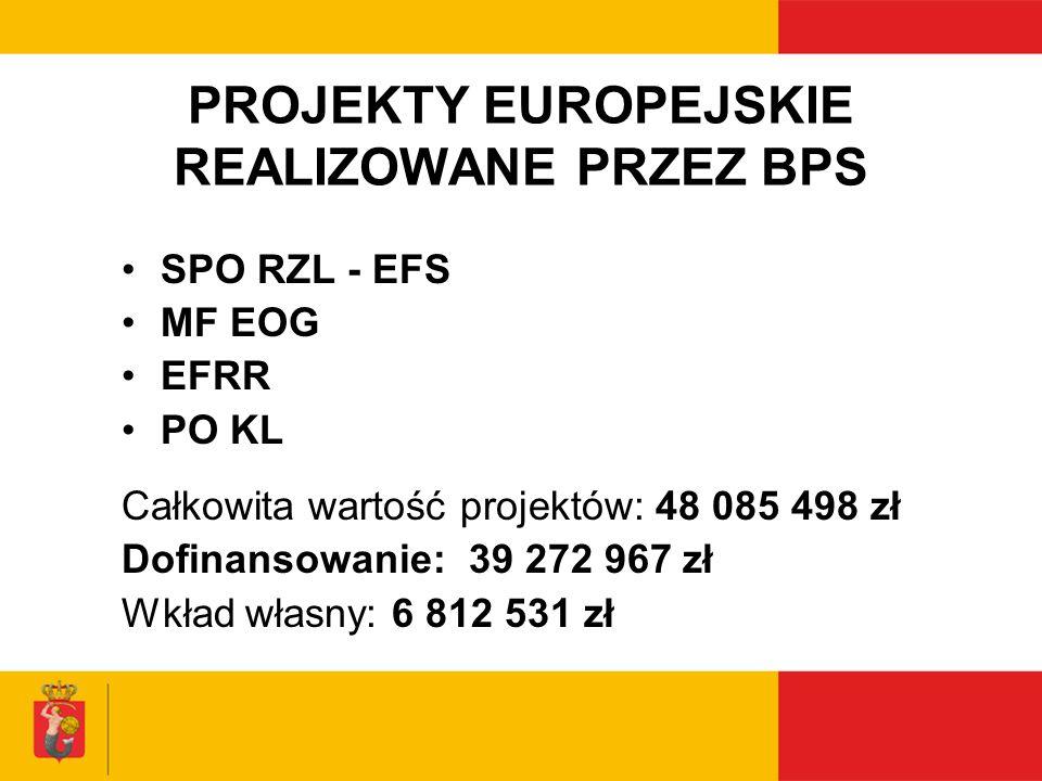 PROJEKTY EUROPEJSKIE REALIZOWANE PRZEZ BPS