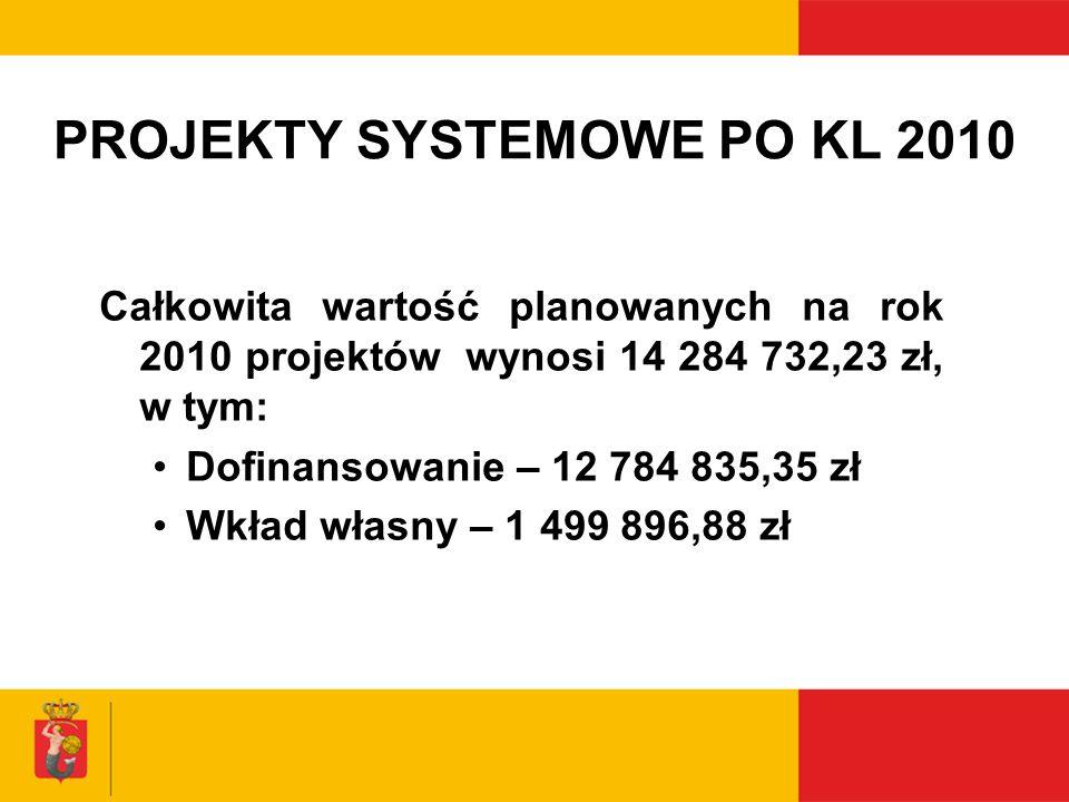 PROJEKTY SYSTEMOWE PO KL 2010