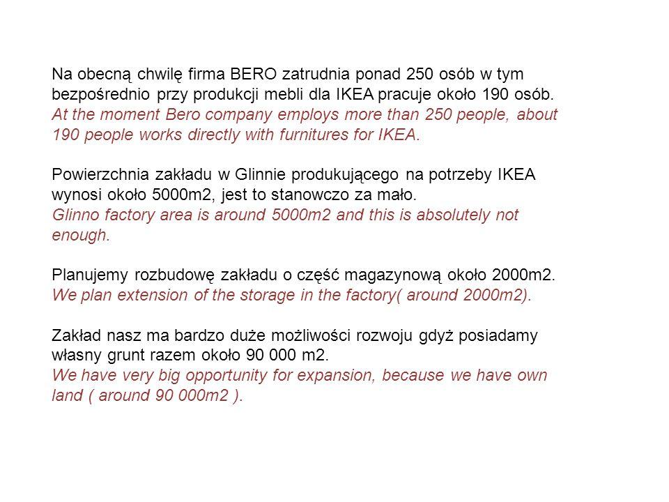 Na obecną chwilę firma BERO zatrudnia ponad 250 osób w tym bezpośrednio przy produkcji mebli dla IKEA pracuje około 190 osób.