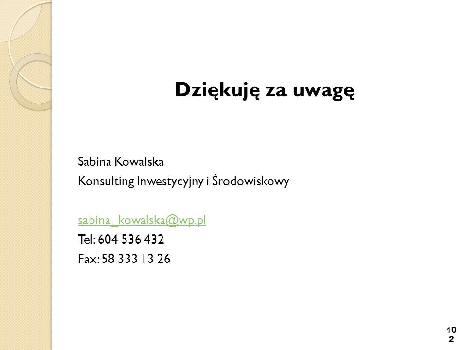 Dziękuję za uwagę Sabina Kowalska