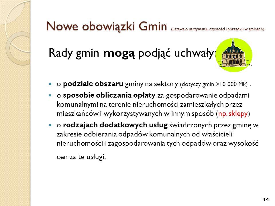 Nowe obowiązki Gmin (ustawa o utrzymaniu czystości i porządku w gminach)