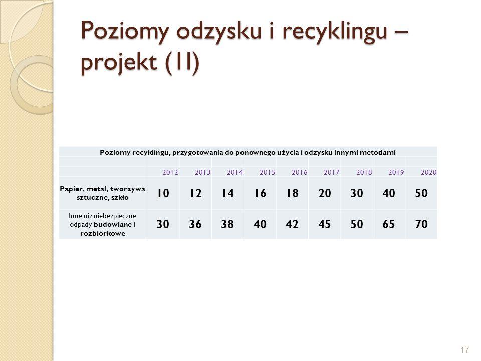 Poziomy odzysku i recyklingu – projekt (1I)