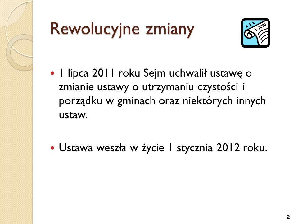 Rewolucyjne zmiany