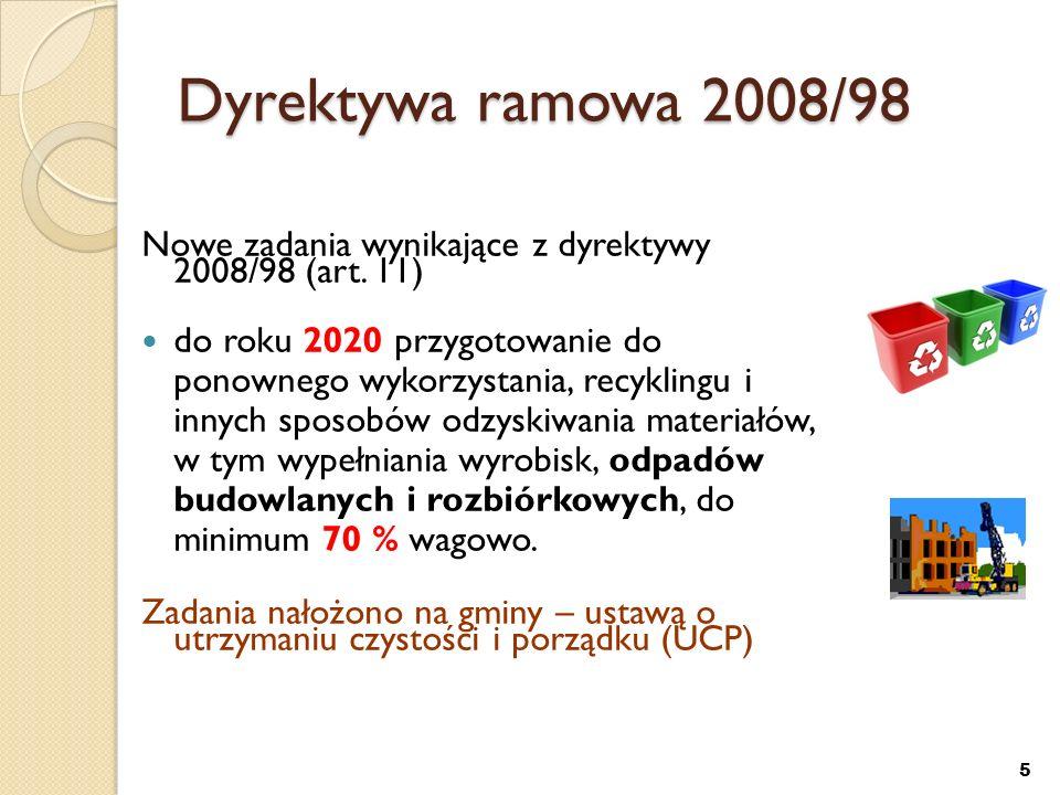 Dyrektywa ramowa 2008/98Nowe zadania wynikające z dyrektywy 2008/98 (art. 11)