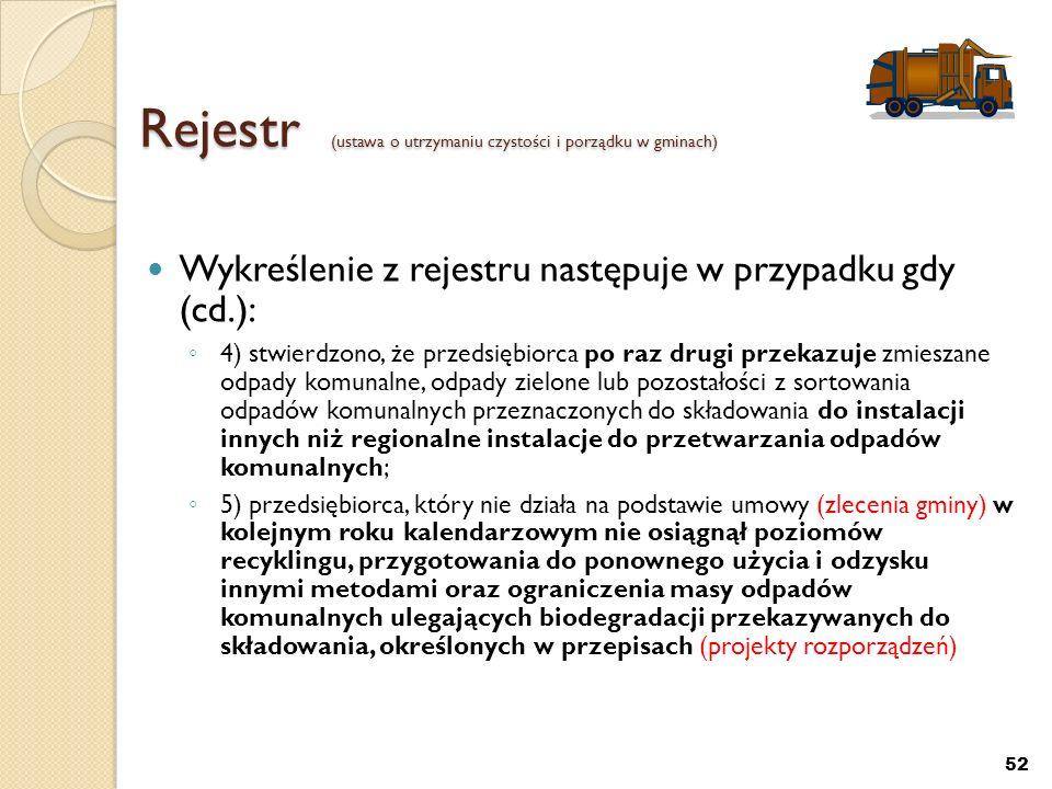 Rejestr (ustawa o utrzymaniu czystości i porządku w gminach)