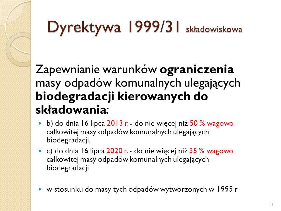 Dyrektywa 1999/31 składowiskowa