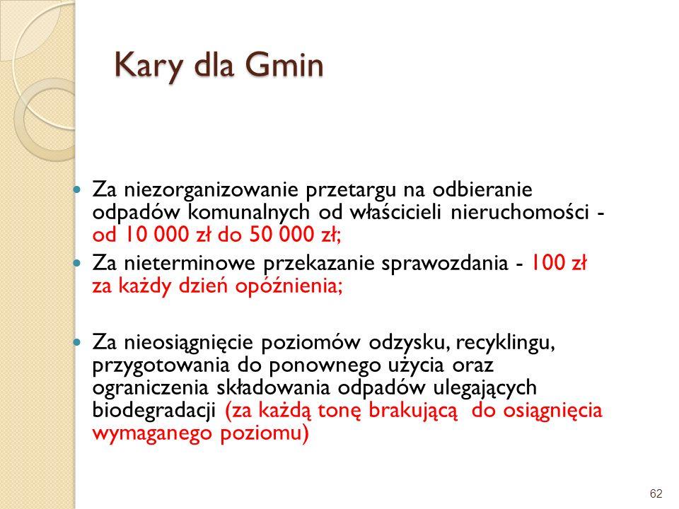 Kary dla Gmin Za niezorganizowanie przetargu na odbieranie odpadów komunalnych od właścicieli nieruchomości - od 10 000 zł do 50 000 zł;
