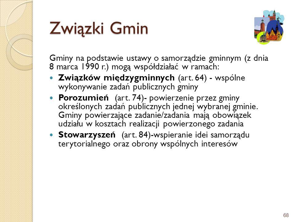 Związki Gmin Gminy na podstawie ustawy o samorządzie gminnym (z dnia 8 marca 1990 r.) mogą współdziałać w ramach:
