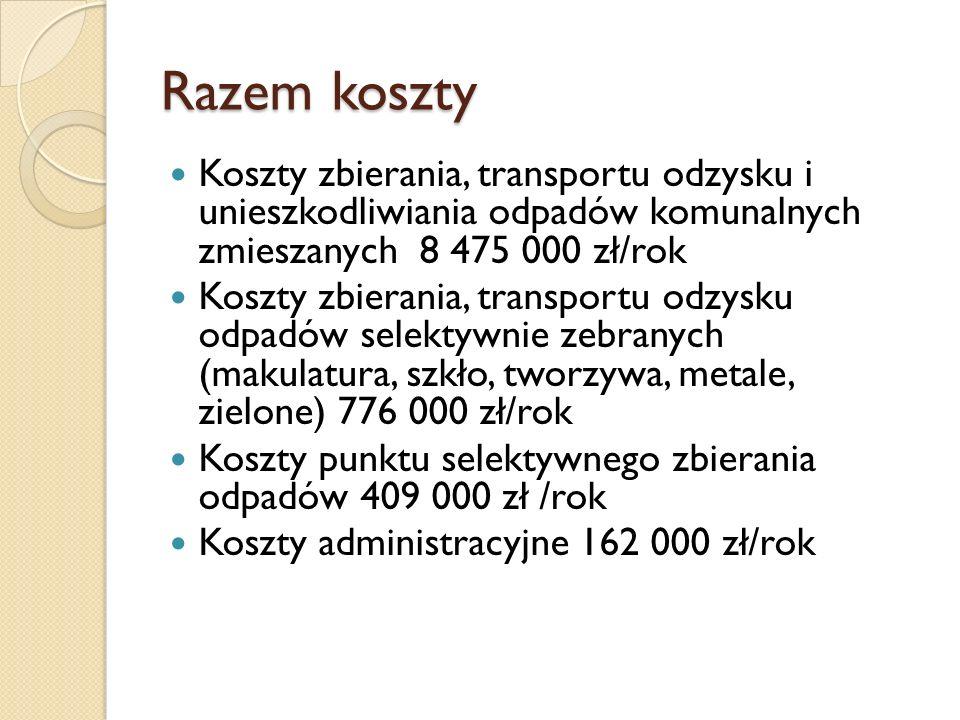 Razem koszty Koszty zbierania, transportu odzysku i unieszkodliwiania odpadów komunalnych zmieszanych 8 475 000 zł/rok.