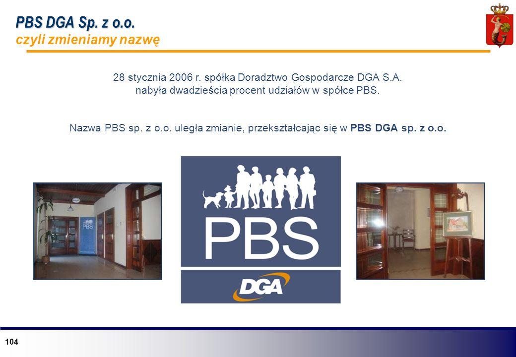 PBS DGA Sp. z o.o. czyli zmieniamy nazwę