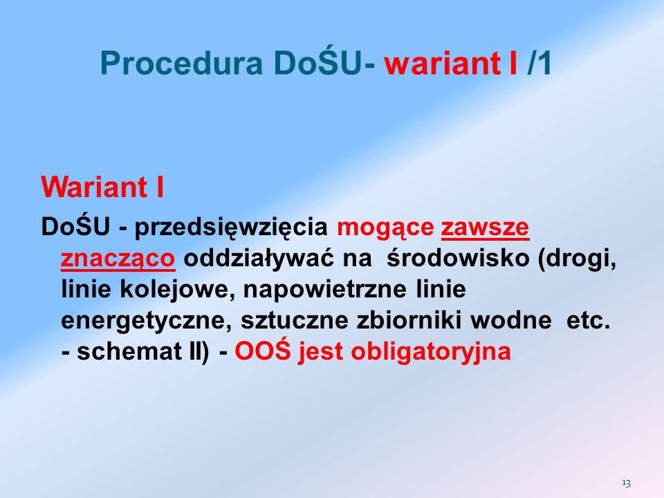 Procedura DoŚU- wariant I /1
