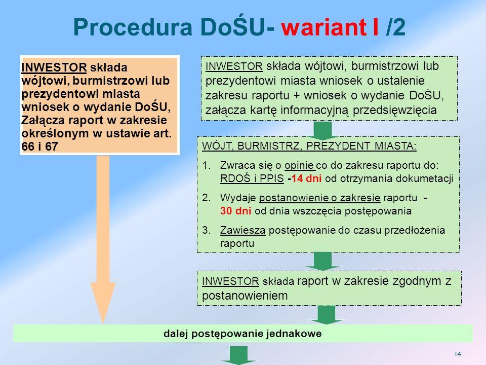 Procedura DoŚU- wariant I /2