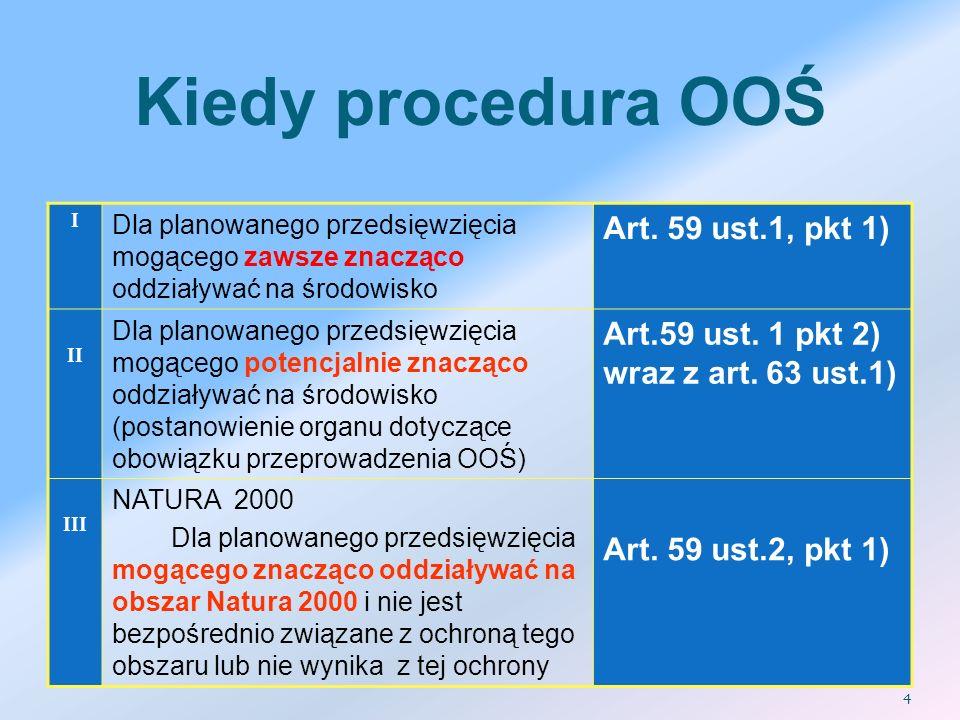Kiedy procedura OOŚ Art. 59 ust.1, pkt 1)
