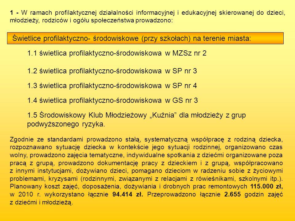 1.1 świetlica profilaktyczno-środowiskowa w MZSz nr 2