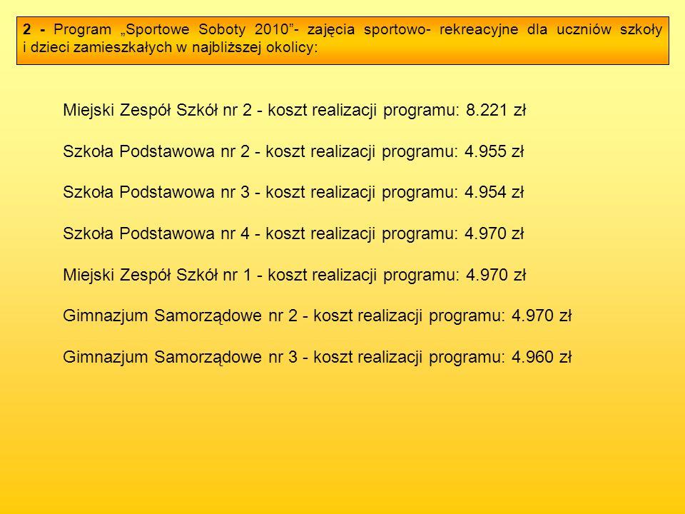 Miejski Zespół Szkół nr 2 - koszt realizacji programu: 8.221 zł