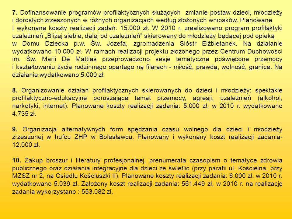 7. Dofinansowanie programów profilaktycznych służących zmianie postaw dzieci, młodzieży i dorosłych zrzeszonych w różnych organizacjach według złożonych wniosków. Planowane