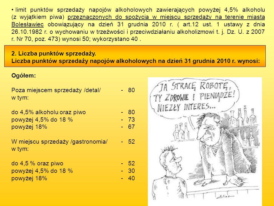 limit punktów sprzedaży napojów alkoholowych zawierających powyżej 4,5% alkoholu (z wyjątkiem piwa) przeznaczonych do spożycia w miejscu sprzedaży na terenie miasta Bolesławiec obowiązujący na dzień 31 grudnia 2010 r. ( art.12 ust. 1 ustawy z dnia 26.10.1982 r. o wychowaniu w trzeźwości i przeciwdziałaniu alkoholizmowi t. j. Dz. U. z 2007 r. Nr 70, poz. 473) wynosi 50; wykorzystano 40 .