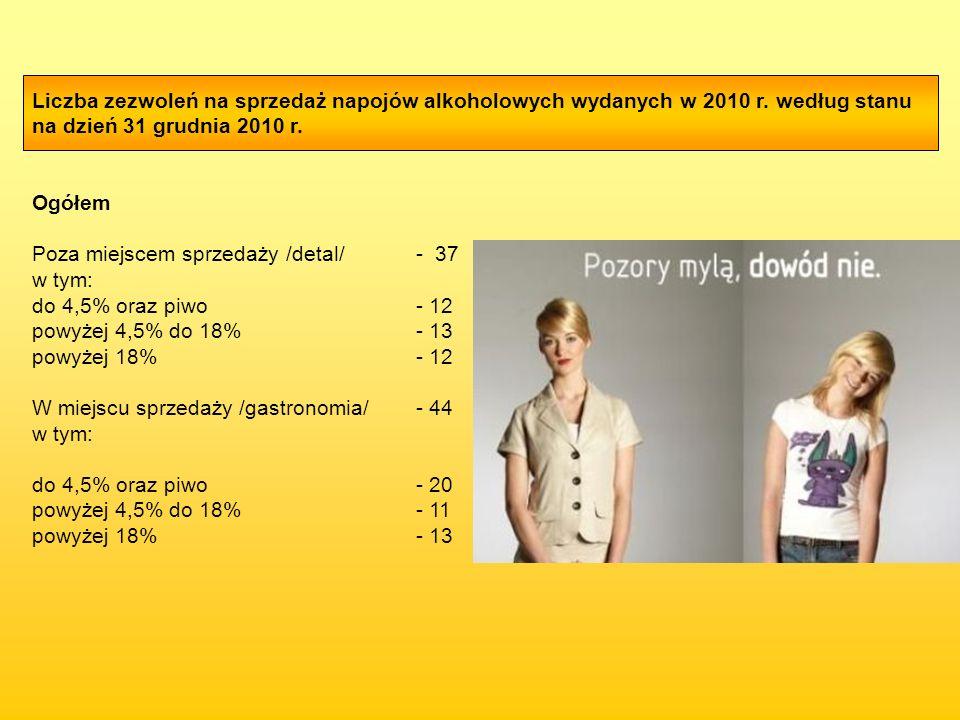 Liczba zezwoleń na sprzedaż napojów alkoholowych wydanych w 2010 r
