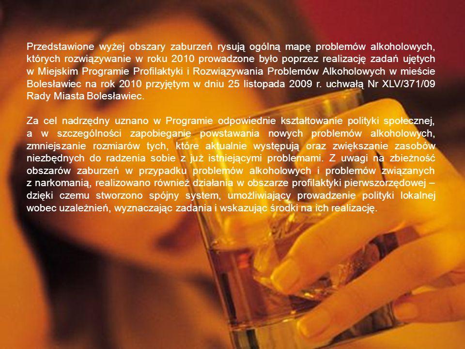 Przedstawione wyżej obszary zaburzeń rysują ogólną mapę problemów alkoholowych, których rozwiązywanie w roku 2010 prowadzone było poprzez realizację zadań ujętych w Miejskim Programie Profilaktyki i Rozwiązywania Problemów Alkoholowych w mieście Bolesławiec na rok 2010 przyjętym w dniu 25 listopada 2009 r. uchwałą Nr XLV/371/09 Rady Miasta Bolesławiec.