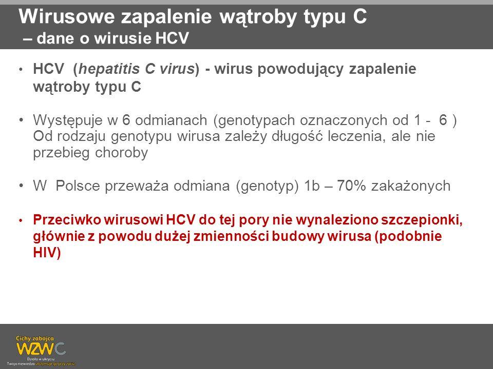 Wirusowe zapalenie wątroby typu C – dane o wirusie HCV
