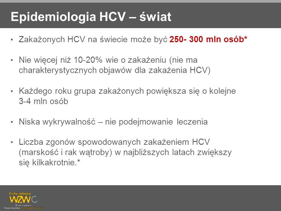 Epidemiologia HCV – świat