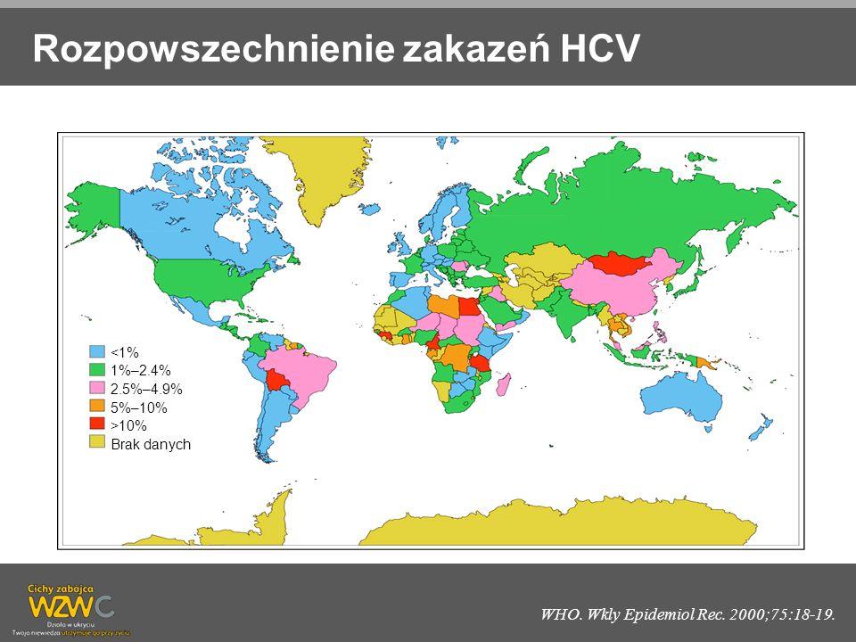 Rozpowszechnienie zakazeń HCV