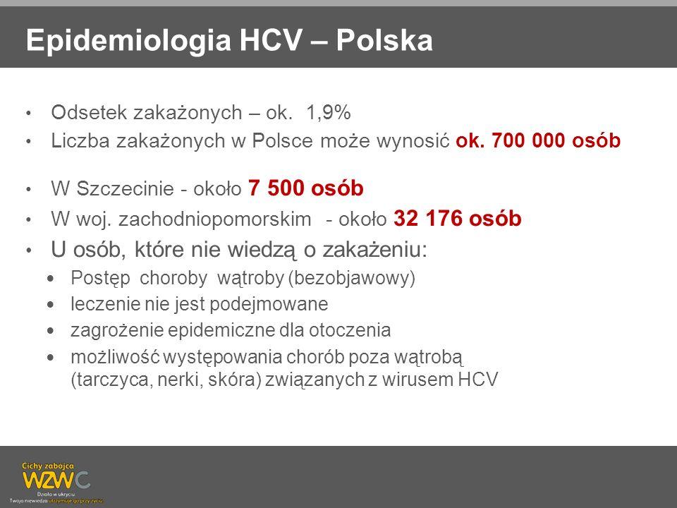 Epidemiologia HCV – Polska