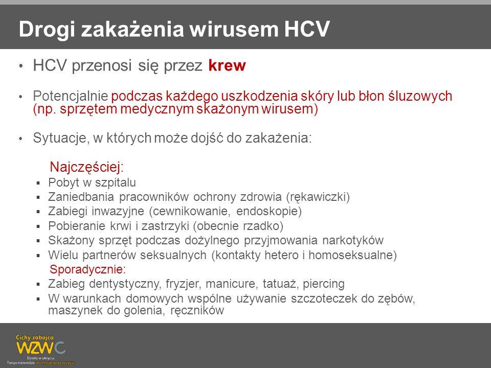 Drogi zakażenia wirusem HCV